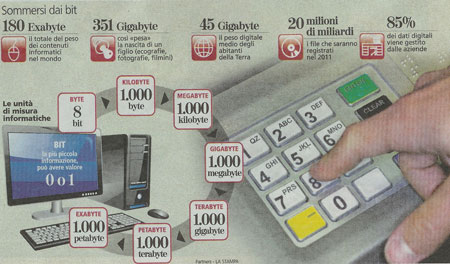 Infografica de La Stampa